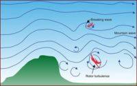 Turbulencia orográfica